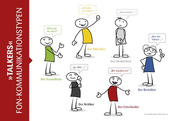 Talkers © – Die 6 Kommunikationstypen