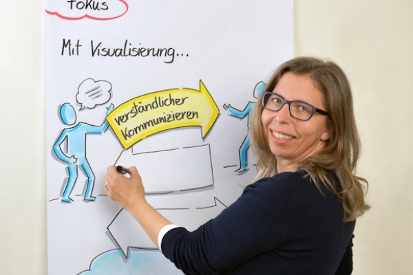 Workshop Visualisierung