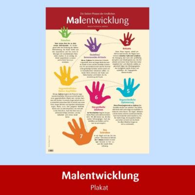 Poster Malentwicklung