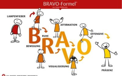 Lampenfieber im Griff mit der BRAVO-Formel®